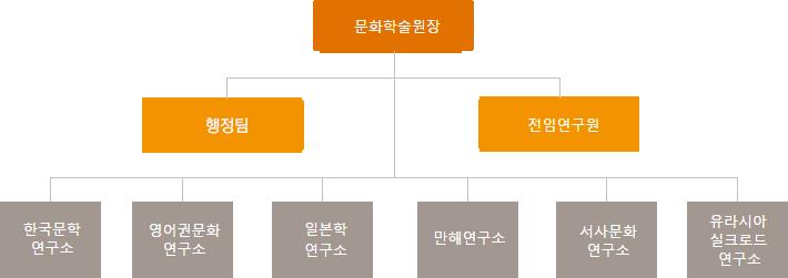 img_organization_culture_2